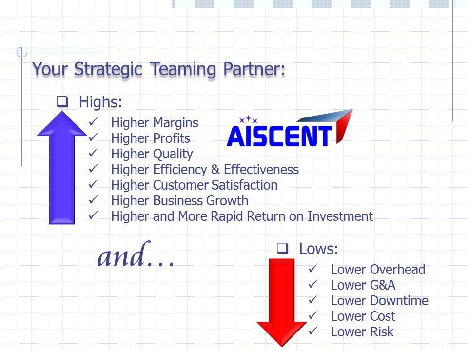 About AISCENT